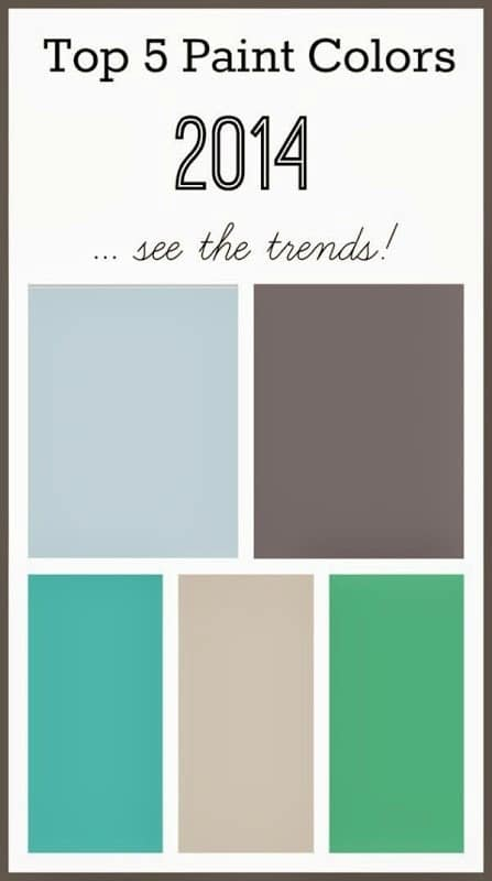 Top 5 Paint Colors 2014 Setting For Four