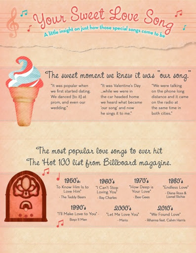 What's Your Love Song? Love Songs Infographic and How to find your