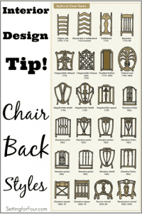 Design and Decor Tip: Chair Back Styles