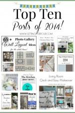 Top Ten Blog Posts of 2014