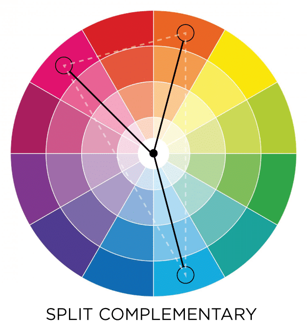 Split complementary color scheme. Learn how to combine these colors to become a better decorator! #color #design #interiors #decoration #lesson