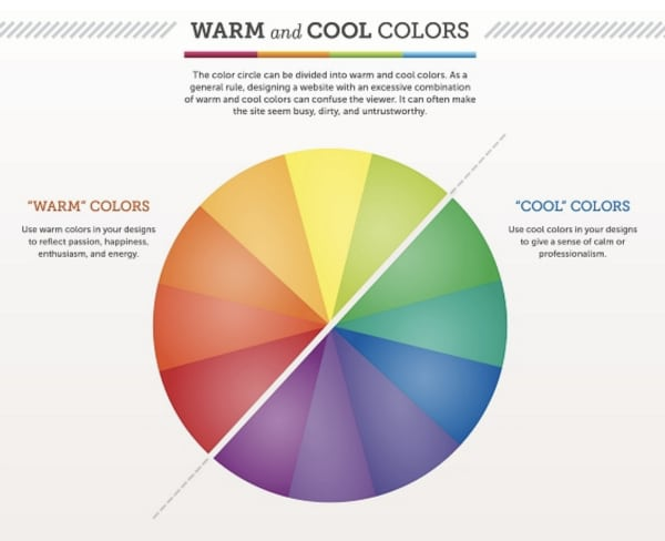 How to create a certain feeling in a room - warm colors vs cool colors. Color psychology. #color #warm #cool #colorwheel #psychology #homedecor