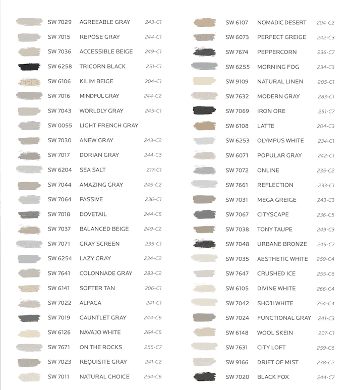 Popular, Top 50 BESTSELLING Sherwin Williams Paint Colors at Sherwin Williams!